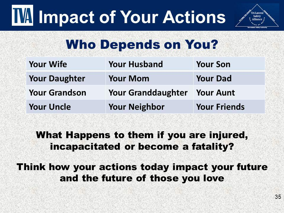 35 Who Depends on You? What Happens to them if you are injured, incapacitated or become a fatality? Think how your actions today impact your future an