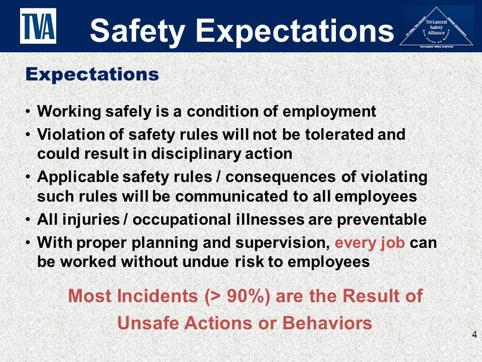 35 Who Depends on You.What Happens to them if you are injured, incapacitated or become a fatality.