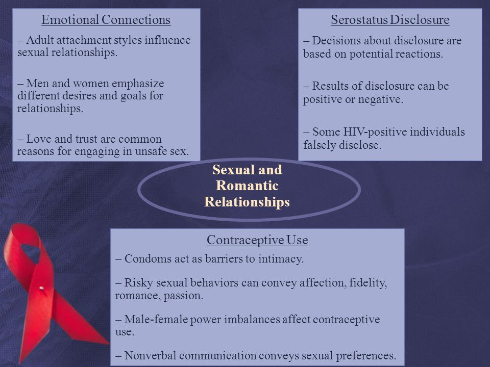 Contraceptive Use – Condoms act as barriers to intimacy. – Risky sexual behaviors can convey affection, fidelity, romance, passion. – Male-female powe