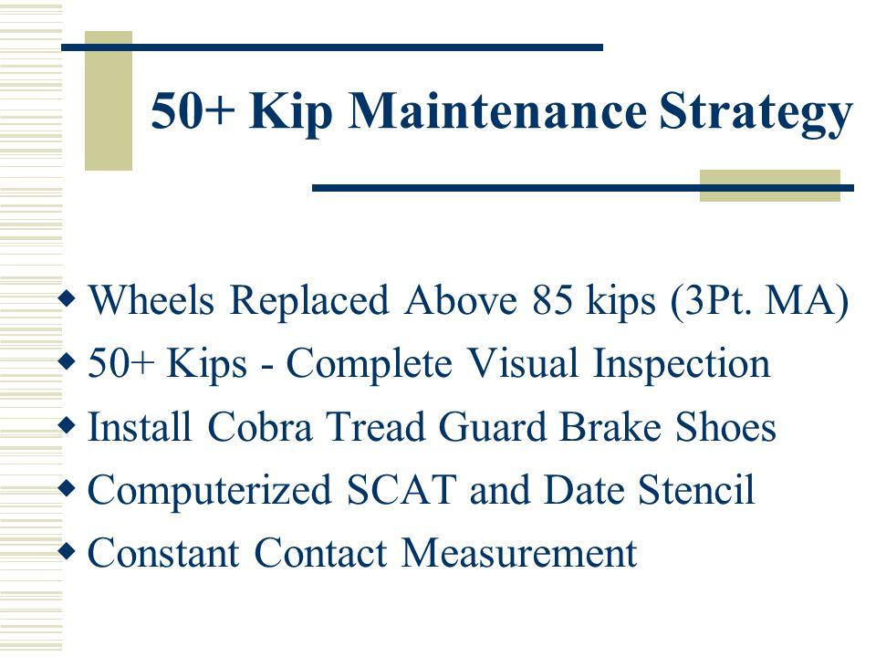 50+ Kip Maintenance Strategy Wheels Replaced Above 85 kips (3Pt.