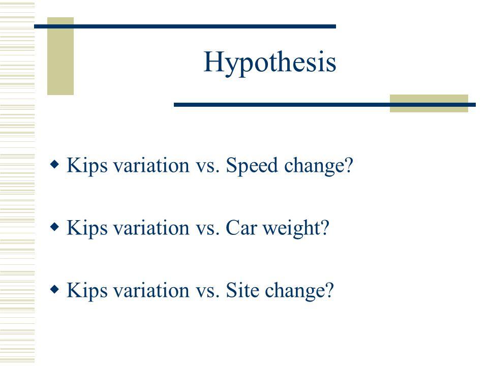 Hypothesis Kips variation vs.Speed change. Kips variation vs.