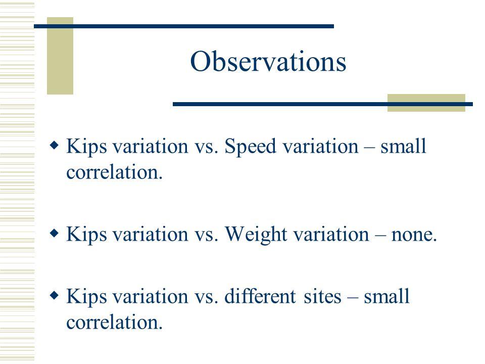 Observations Kips variation vs.Speed variation – small correlation.