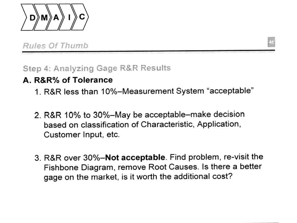 Measuring system variation vs. process tolerance