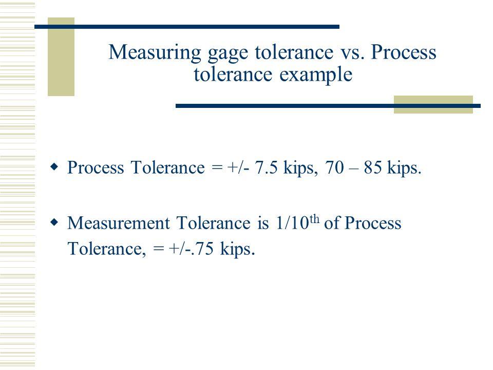Measuring gage tolerance vs.