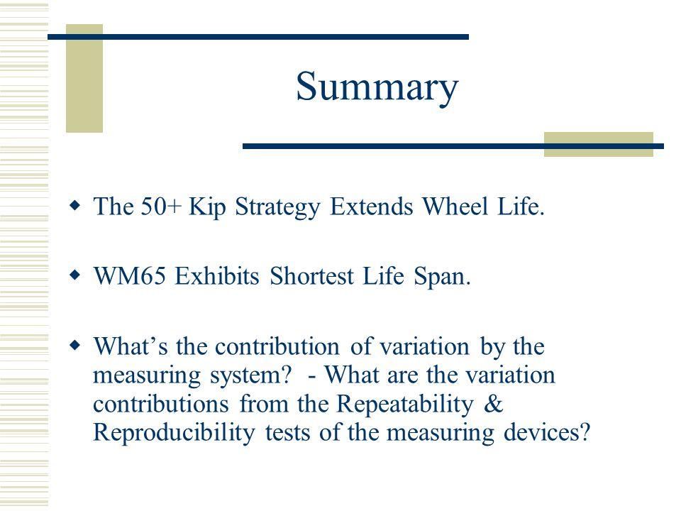 Summary The 50+ Kip Strategy Extends Wheel Life.WM65 Exhibits Shortest Life Span.