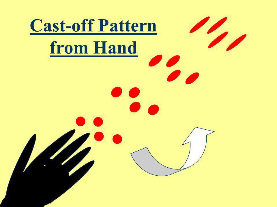 Cast-off Pattern Object?