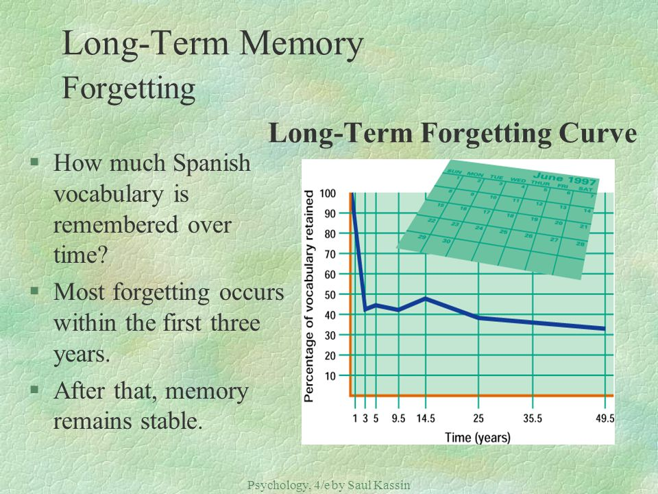 Psychology, 4/e by Saul Kassin ©2004 Prentice Hall Long-Term Memory Forgetting Long-Term Forgetting Curve §How much Spanish vocabulary is remembered o