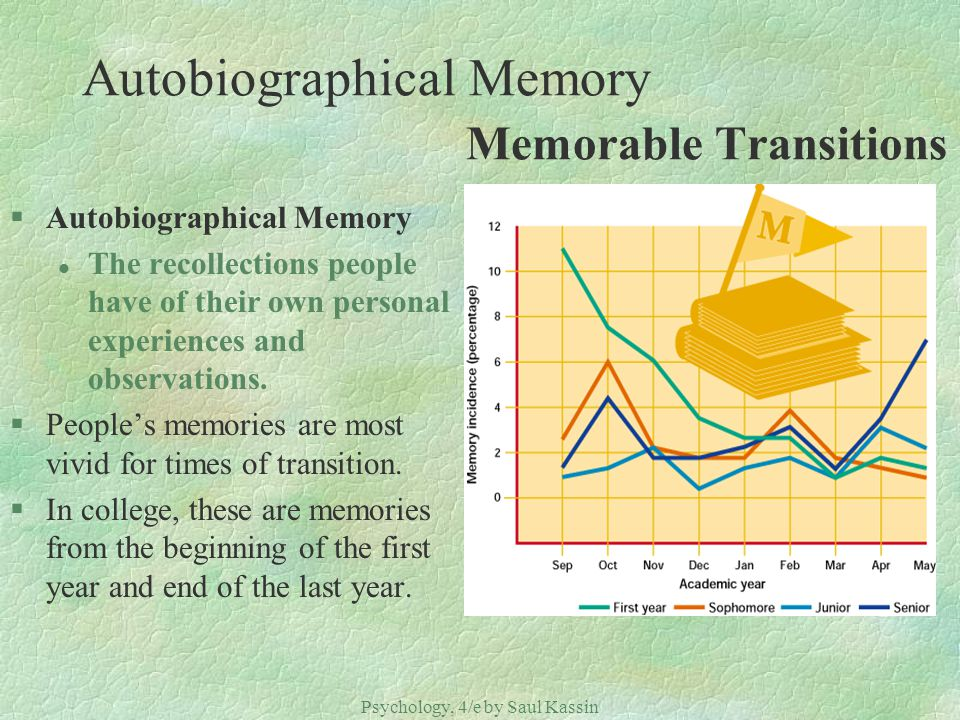 Psychology, 4/e by Saul Kassin ©2004 Prentice Hall Autobiographical Memory Memorable Transitions §Autobiographical Memory l The recollections people h