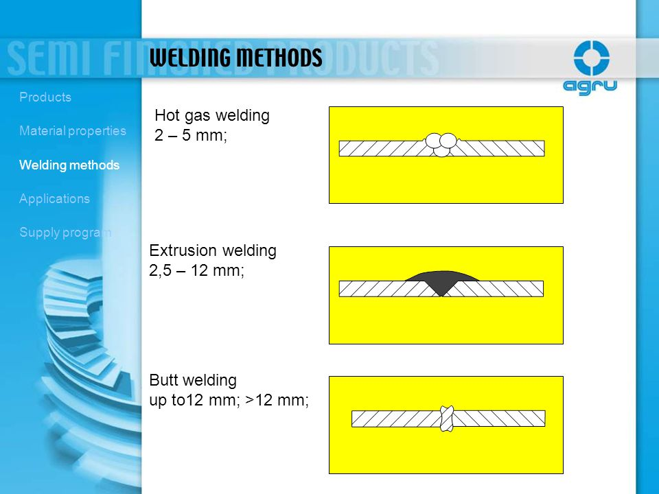 Butt welding up to12 mm; >12 mm; Extrusion welding 2,5 – 12 mm; Hot gas welding 2 – 5 mm; WELDING METHODS Products Material properties Welding methods