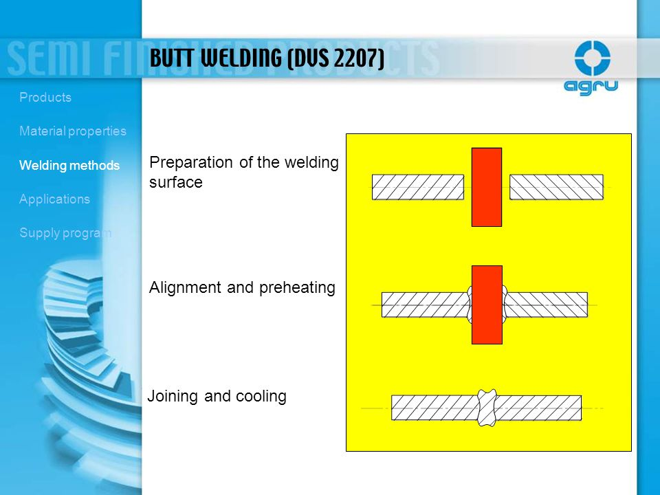 Preparation of the welding surface Alignment and preheating Joining and cooling BUTT WELDING (DVS 2207) Products Material properties Welding methods A