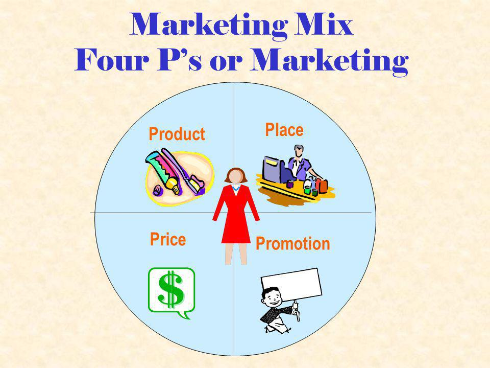 Marketing Mix Four Ps or Marketing Product Place Promotion Price