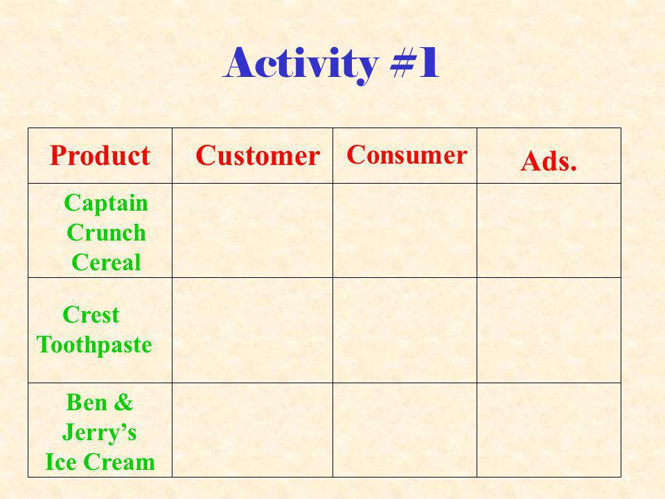 Activity #1 ProductCustomer Consumer Ads.