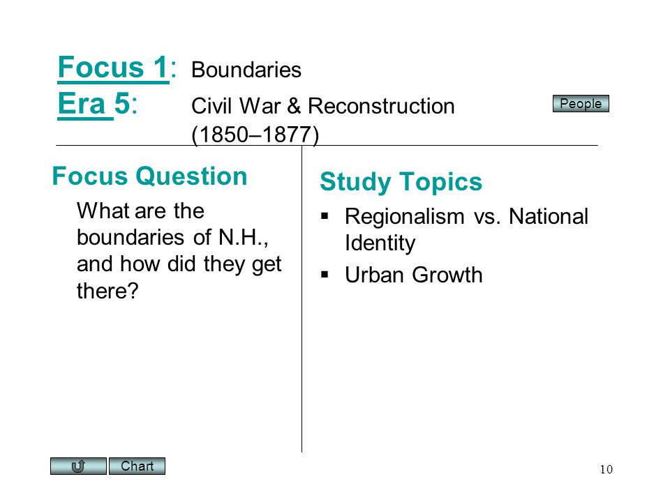 Chart 10 Focus 1Focus 1: Boundaries Era 5: Civil War & Reconstruction (1850–1877) Era Focus Question What are the boundaries of N.H., and how did they get there.