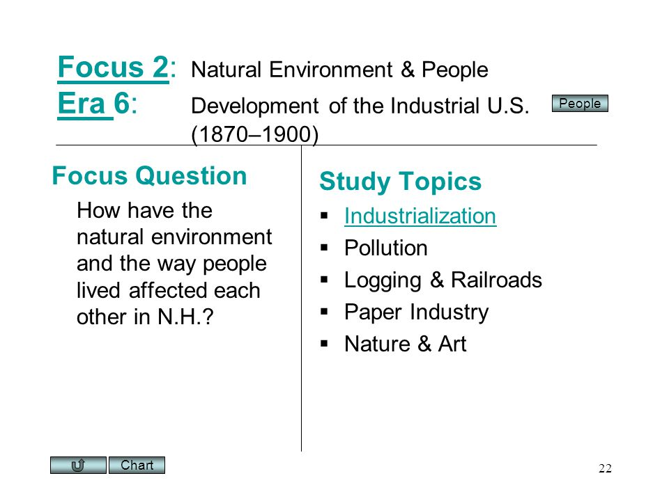 Chart 22 Focus 2Focus 2: Natural Environment & People Era 6: Development of the Industrial U.S.