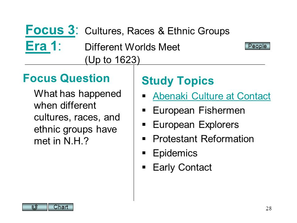Chart 28 Focus 3Focus 3: Cultures, Races & Ethnic Groups Era 1: Different Worlds Meet (Up to 1623) Era Focus Question What has happened when different cultures, races, and ethnic groups have met in N.H..