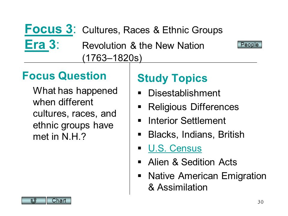 Chart 30 Focus 3Focus 3: Cultures, Races & Ethnic Groups Era 3: Revolution & the New Nation (1763–1820s) Era Focus Question What has happened when different cultures, races, and ethnic groups have met in N.H..