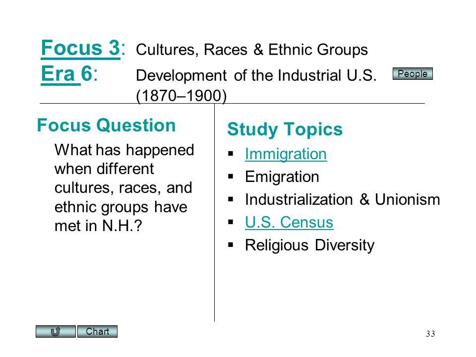 Chart 33 Focus 3Focus 3: Cultures, Races & Ethnic Groups Era 6: Development of the Industrial U.S.