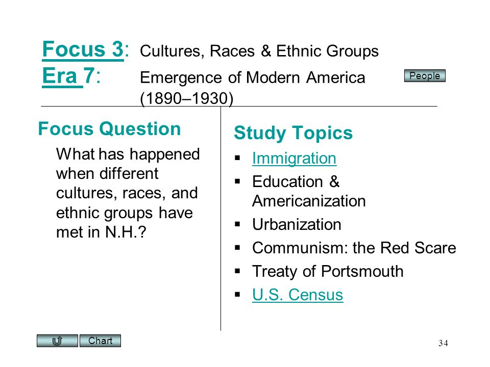 Chart 34 Focus 3Focus 3: Cultures, Races & Ethnic Groups Era 7: Emergence of Modern America (1890–1930) Era Focus Question What has happened when different cultures, races, and ethnic groups have met in N.H..