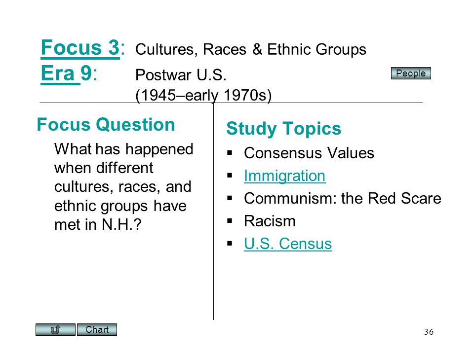 Chart 36 Focus 3Focus 3: Cultures, Races & Ethnic Groups Era 9: Postwar U.S.