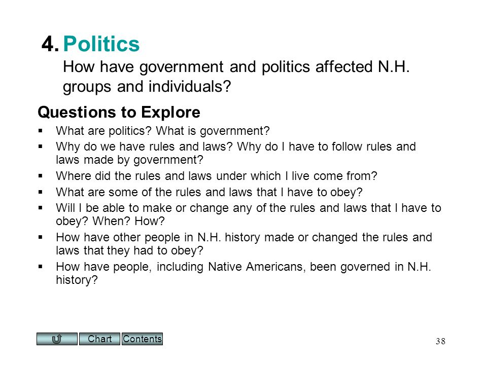 Chart 38 4.Politics How have government and politics affected N.H.