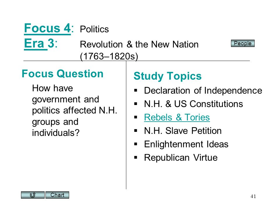 Chart 41 Focus 4Focus 4: Politics Era 3: Revolution & the New Nation (1763–1820s) Era Focus Question How have government and politics affected N.H.