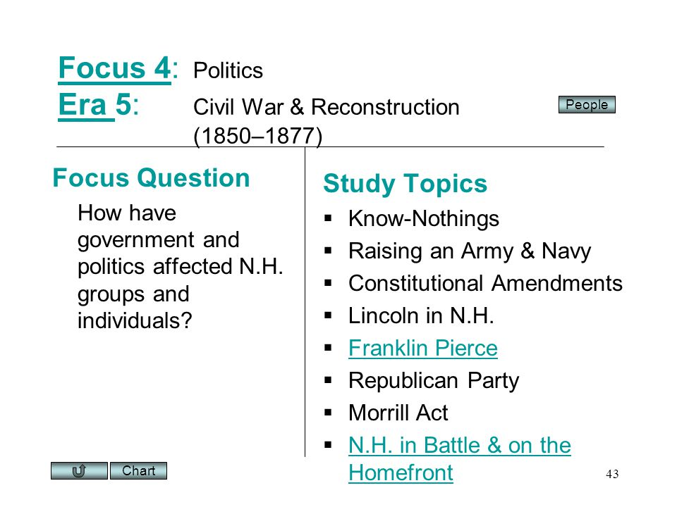 Chart 43 Focus 4Focus 4: Politics Era 5: Civil War & Reconstruction (1850–1877) Era Focus Question How have government and politics affected N.H.