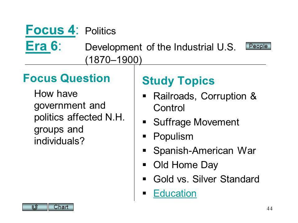 Chart 44 Focus 4Focus 4: Politics Era 6: Development of the Industrial U.S.