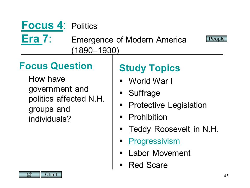 Chart 45 Focus 4Focus 4: Politics Era 7: Emergence of Modern America (1890–1930) Era Focus Question How have government and politics affected N.H.
