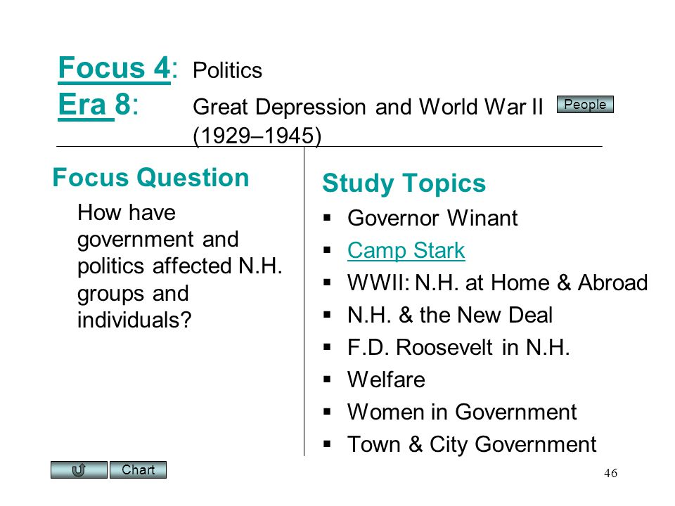 Chart 46 Focus 4Focus 4: Politics Era 8: Great Depression and World War II (1929–1945) Era Focus Question How have government and politics affected N.H.