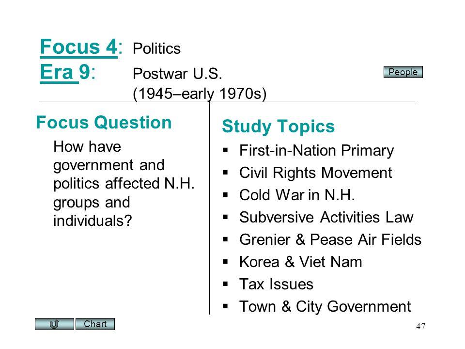 Chart 47 Focus 4Focus 4: Politics Era 9: Postwar U.S.