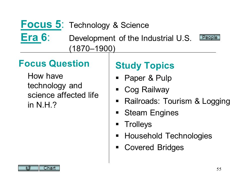Chart 55 Focus 5Focus 5: Technology & Science Era 6: Development of the Industrial U.S.
