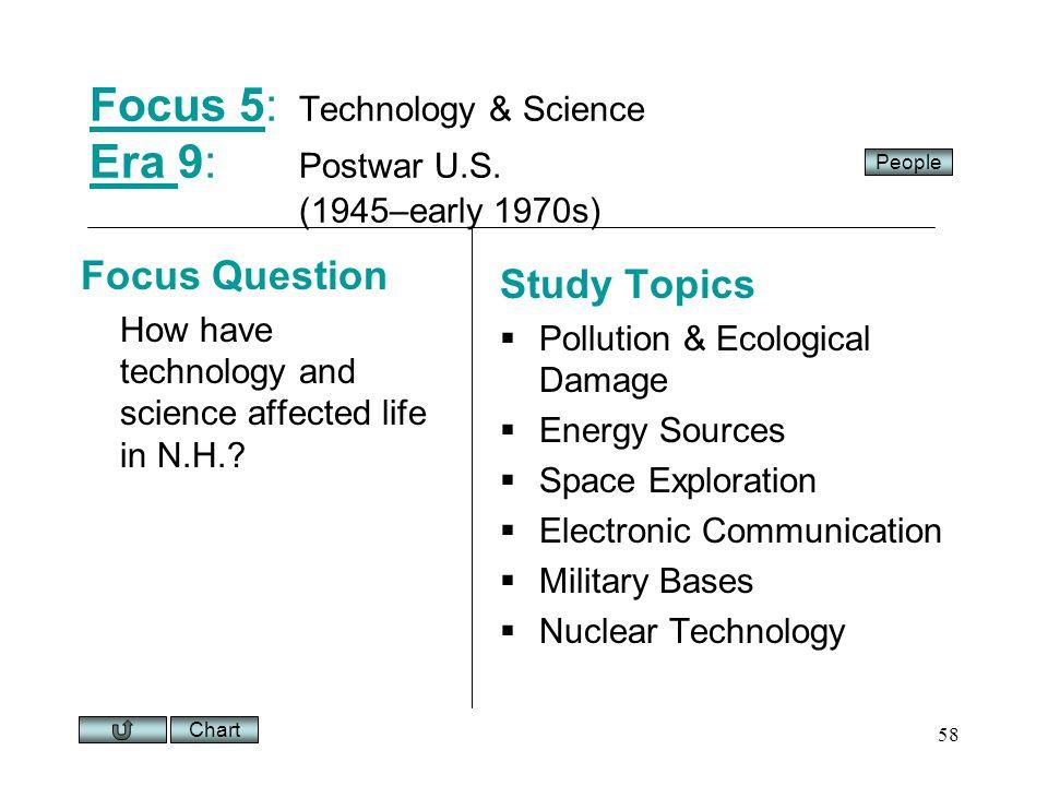 Chart 58 Focus 5Focus 5: Technology & Science Era 9: Postwar U.S.