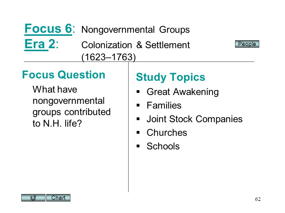 Chart 62 Focus 6Focus 6: Nongovernmental Groups Era 2: Colonization & Settlement (1623–1763) Era Focus Question What have nongovernmental groups contributed to N.H.