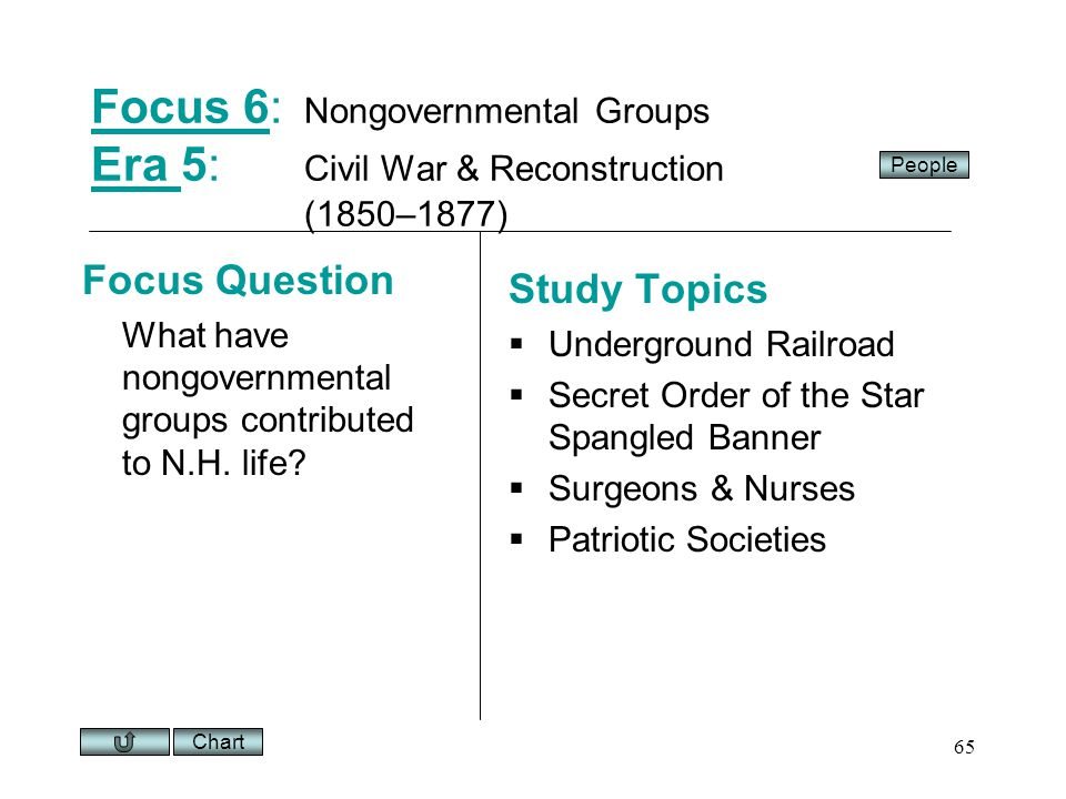 Chart 65 Focus 6Focus 6: Nongovernmental Groups Era 5: Civil War & Reconstruction (1850–1877) Era Focus Question What have nongovernmental groups contributed to N.H.