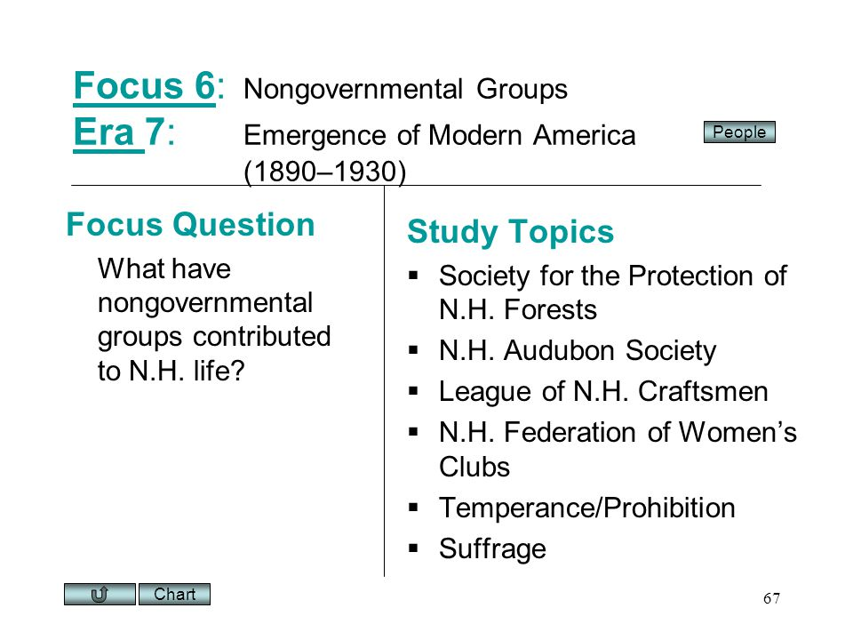 Chart 67 Focus 6Focus 6: Nongovernmental Groups Era 7: Emergence of Modern America (1890–1930) Era Focus Question What have nongovernmental groups contributed to N.H.