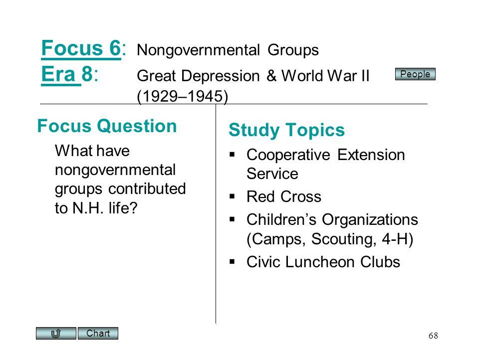 Chart 68 Focus 6Focus 6: Nongovernmental Groups Era 8: Great Depression & World War II (1929–1945) Era Focus Question What have nongovernmental groups contributed to N.H.