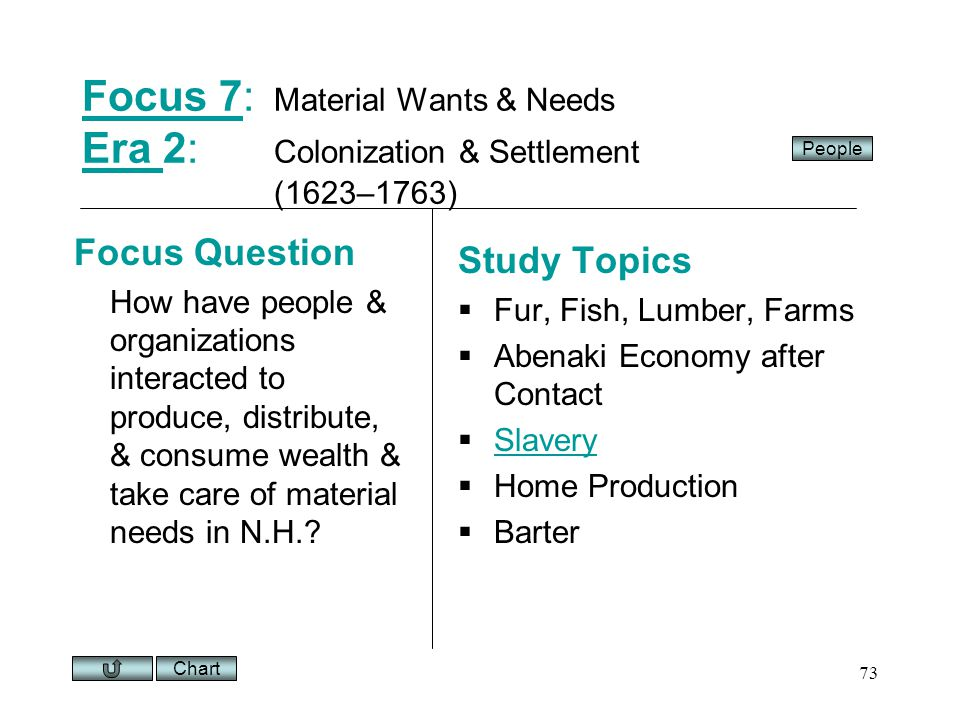 Chart 73 Focus 7Focus 7: Material Wants & Needs Era 2: Colonization & Settlement (1623–1763) Era Focus Question How have people & organizations interacted to produce, distribute, & consume wealth & take care of material needs in N.H..