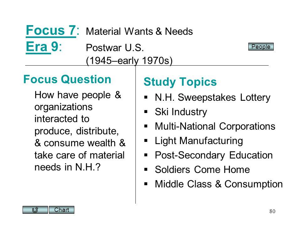 Chart 80 Focus 7Focus 7: Material Wants & Needs Era 9: Postwar U.S.