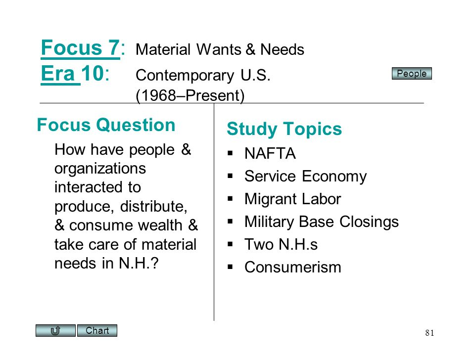 Chart 81 Focus 7Focus 7: Material Wants & Needs Era 10: Contemporary U.S.
