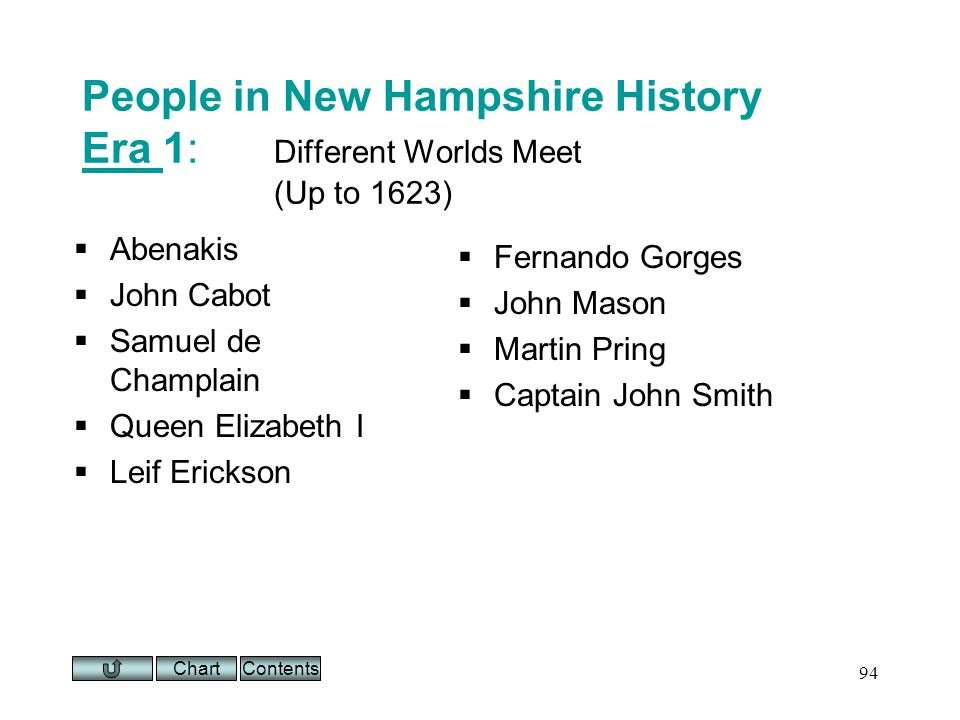 Chart 94 People in New Hampshire History Era 1: Different Worlds Meet (Up to 1623) Era Abenakis John Cabot Samuel de Champlain Queen Elizabeth I Leif Erickson Fernando Gorges John Mason Martin Pring Captain John Smith Contents