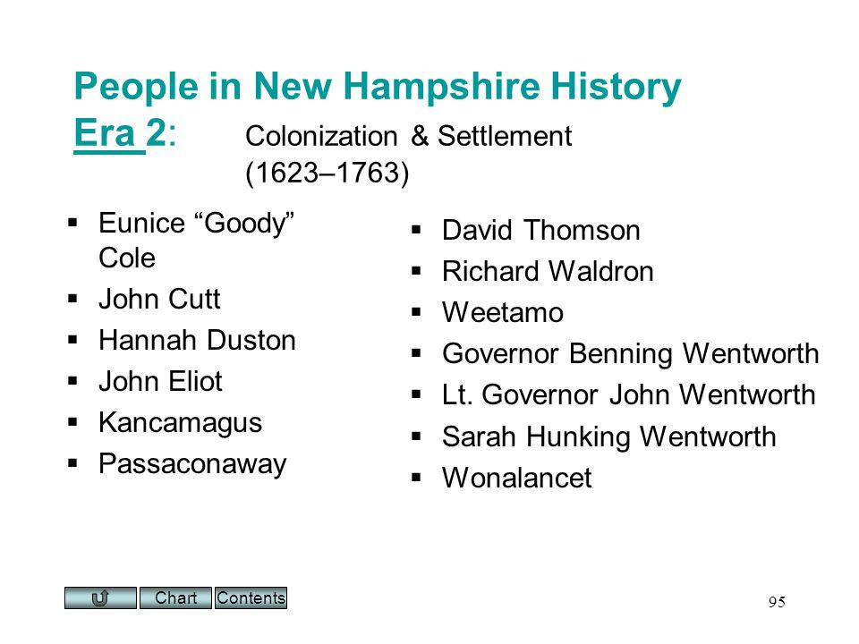 Chart 95 People in New Hampshire History Era 2: Colonization & Settlement (1623–1763) Era Eunice Goody Cole John Cutt Hannah Duston John Eliot Kancamagus Passaconaway David Thomson Richard Waldron Weetamo Governor Benning Wentworth Lt.