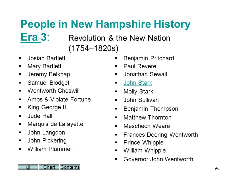 Chart 96 People in New Hampshire History Era 3: Revolution & the New Nation (1754–1820s) Era Josiah Bartlett Mary Bartlett Jeremy Belknap Samuel Blodget Wentworth Cheswill Amos & Violate Fortune King George III Jude Hall Marquis de Lafayette John Langdon John Pickering William Plummer Benjamin Pritchard Paul Revere Jonathan Sewall John Stark Molly Stark John Sullivan Benjamin Thompson Matthew Thornton Meschech Weare Frances Deering Wentworth Prince Whipple William Whipple Governor John Wentworth Contents