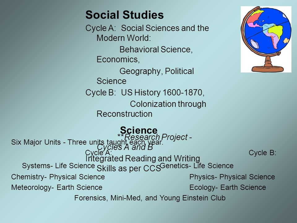 Social Studies Cycle A: Social Sciences and the Modern World: Behavioral Science, Economics, Geography, Political Science Cycle B: US History 1600-187