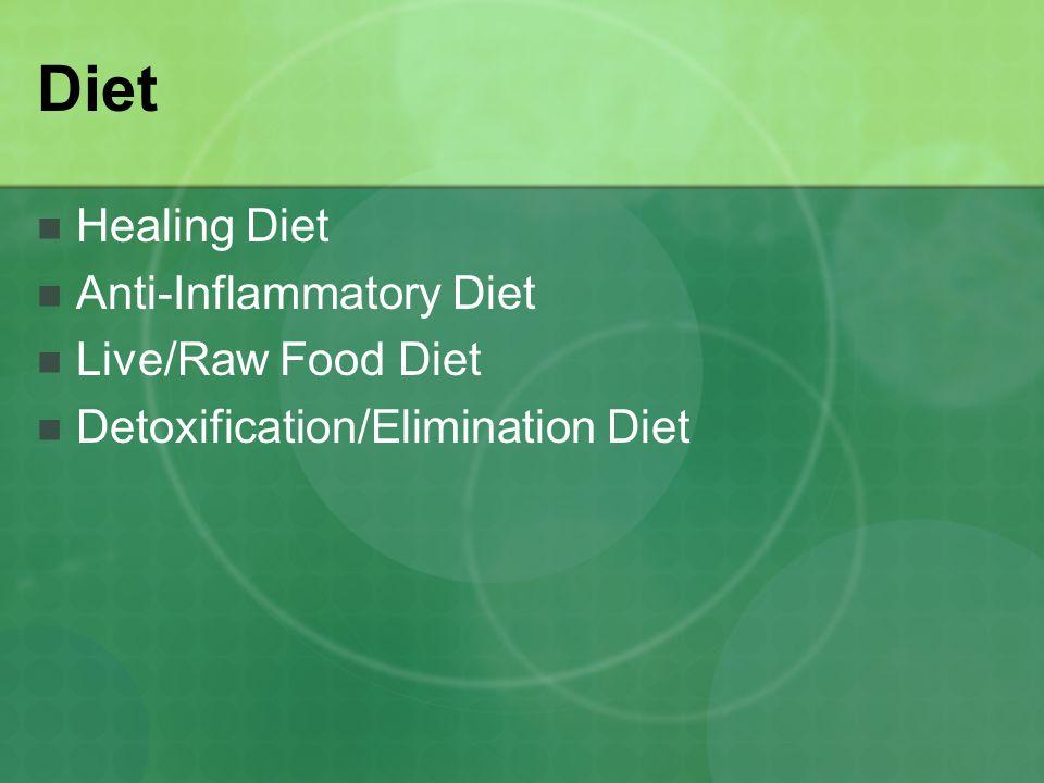Diet Healing Diet Anti-Inflammatory Diet Live/Raw Food Diet Detoxification/Elimination Diet