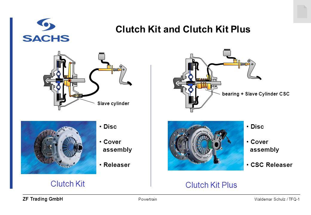 PowertrainWaldemar Schulz / TFQ-1 ZF Trading GmbH Clutch Kit Clutch Kit Plus Disc Cover assembly Releaser Disc Cover assembly CSC Releaser Slave cylin