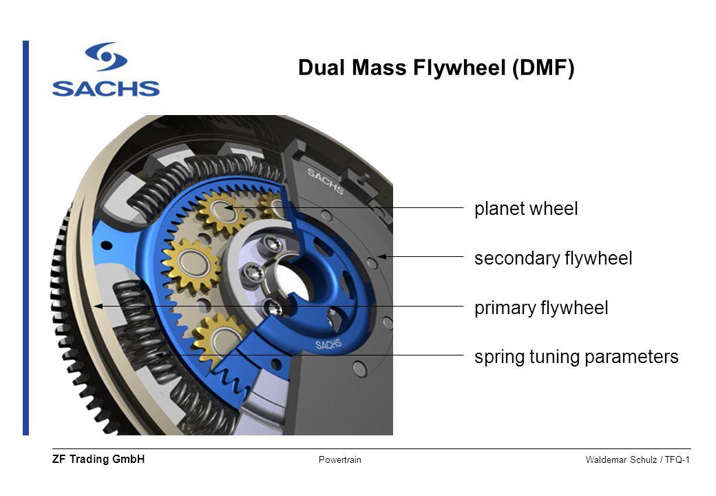 PowertrainWaldemar Schulz / TFQ-1 ZF Trading GmbH spring tuning parameters primary flywheel secondary flywheel planet wheel Dual Mass Flywheel (DMF)