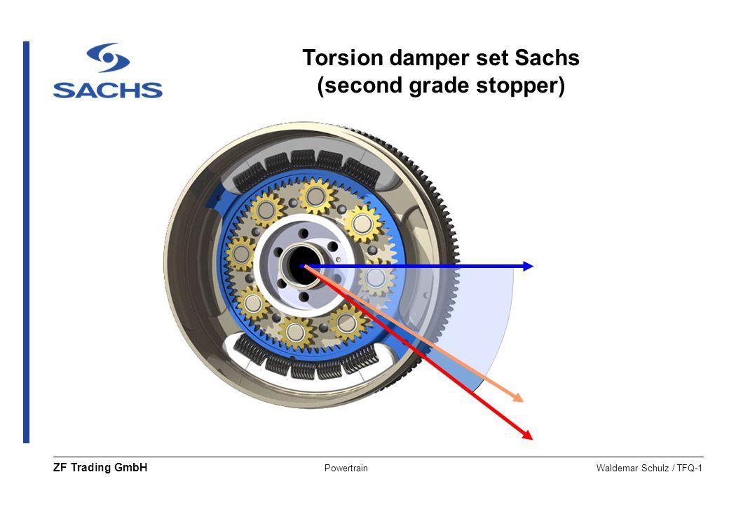 PowertrainWaldemar Schulz / TFQ-1 ZF Trading GmbH Torsion damper set Sachs (second grade stopper)