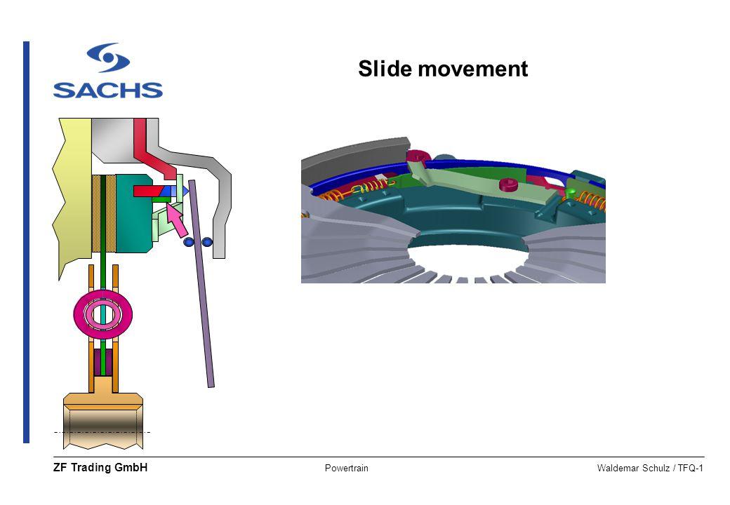 PowertrainWaldemar Schulz / TFQ-1 ZF Trading GmbH Slide movement