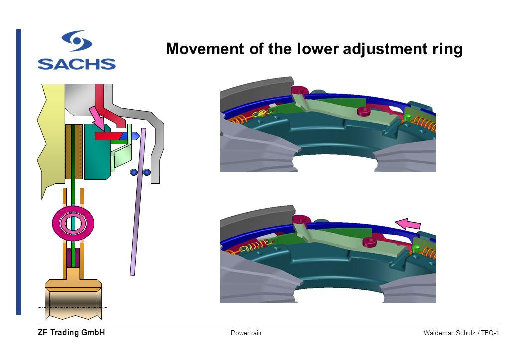 PowertrainWaldemar Schulz / TFQ-1 ZF Trading GmbH Movement of the lower adjustment ring