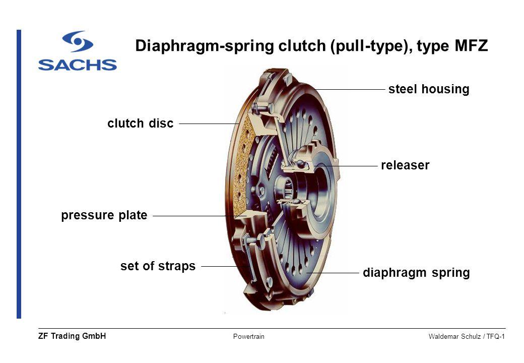 PowertrainWaldemar Schulz / TFQ-1 ZF Trading GmbH clutch disc pressure plate set of straps steel housing releaser diaphragm spring Diaphragm-spring cl